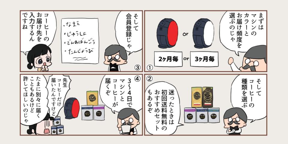 ネスカフェバリスタ無料レンタルの流れ-四コマ漫画