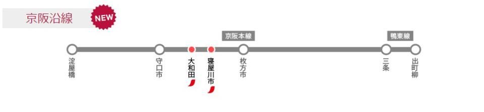 ネスカフェスタンド京阪沿線