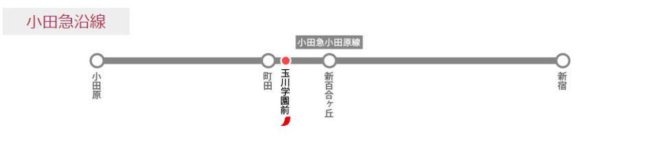 ネスカフェスタンド小田急沿線