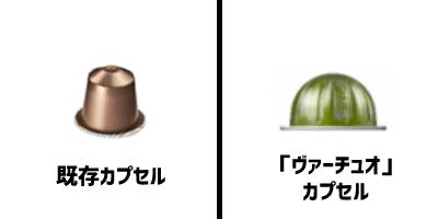 カプセルの形状比較