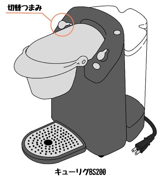 キューリグ/BS200/部品名称