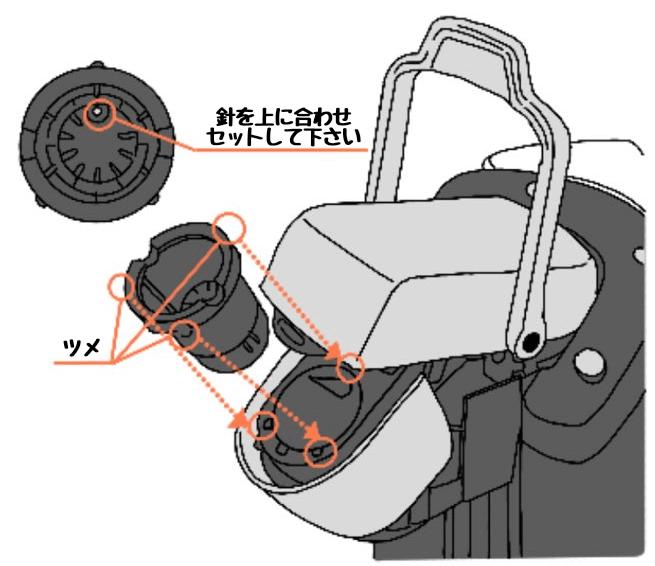 キューリグ/すすぎ/手順02
