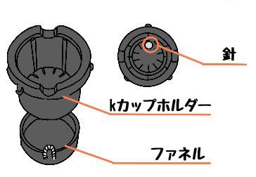 キューリグ/BS300/kカップ/部品