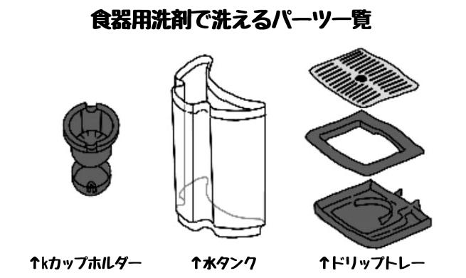 キューリグ/メンテナンス/食器用洗剤で洗えるパーツ