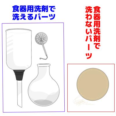 サイフォン/コーヒー/洗剤で洗えるパーツ・洗えないパーツ